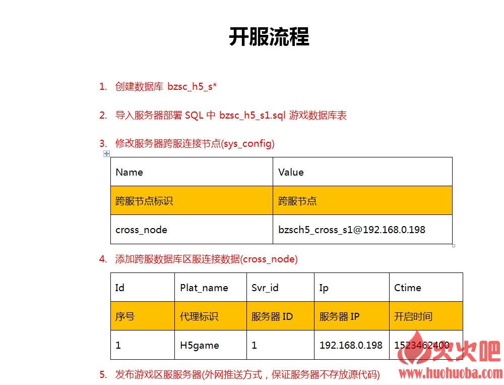 百战沙城H5全套完整源码+开发文档+前端资源+后端代码-火火吧